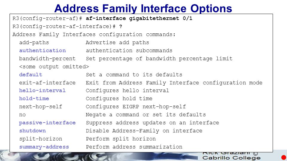 Address Family Interface Options