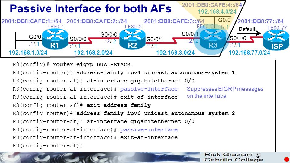 Passive Interface for both AFs