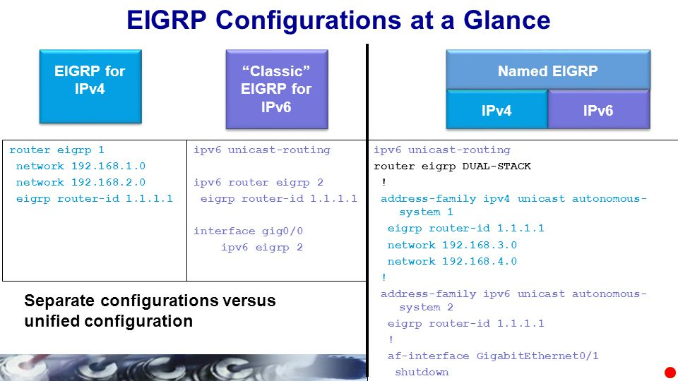 EIGRP Configurations at a Glance Classic EIGRP for IPv6