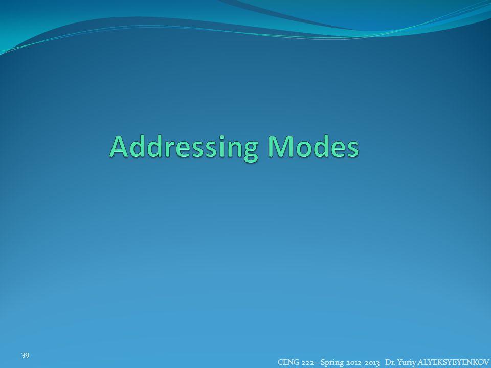 Addressing Modes CENG 222 - Spring 2012-2013 Dr. Yuriy ALYEKSYEYENKOV