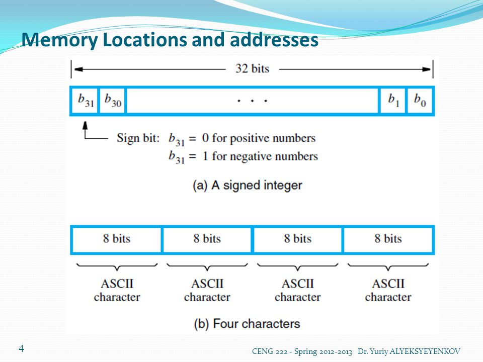 Memory Locations and addresses
