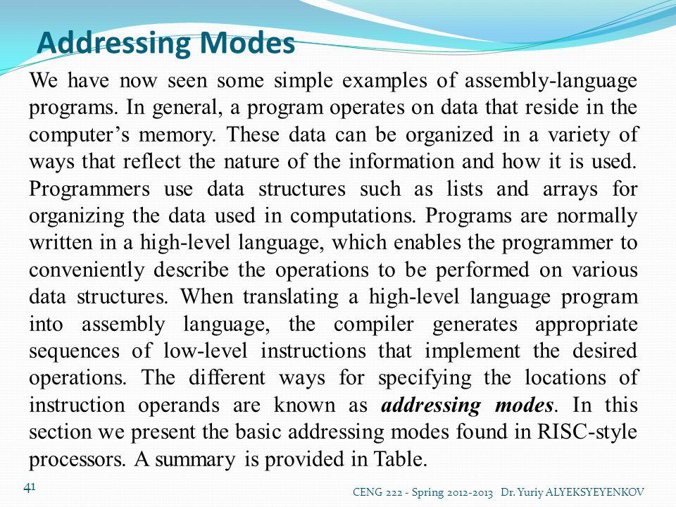 Addressing Modes