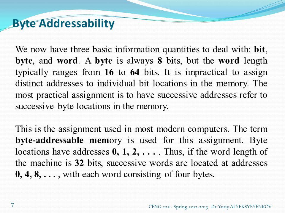 Byte Addressability