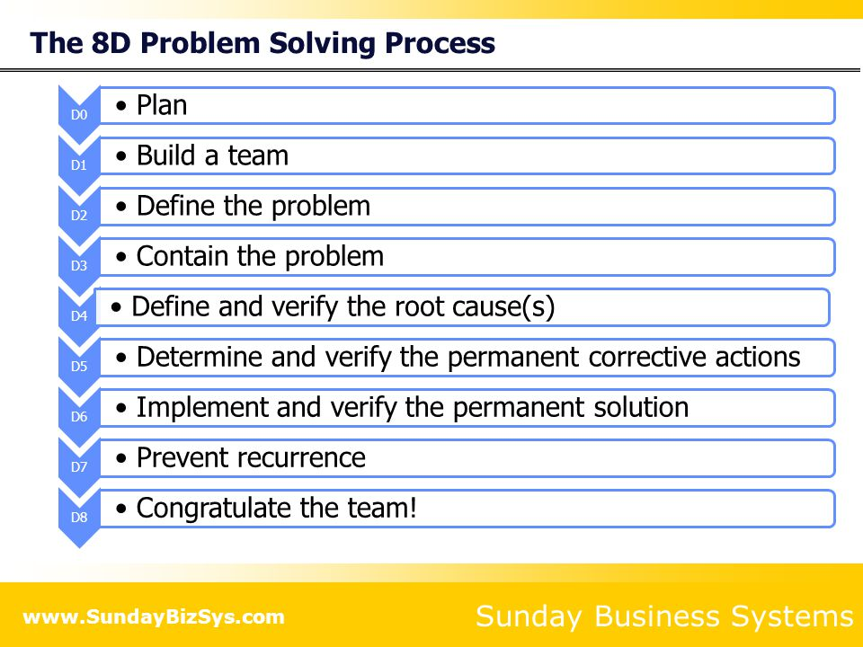 The 8D Problem Solving Process