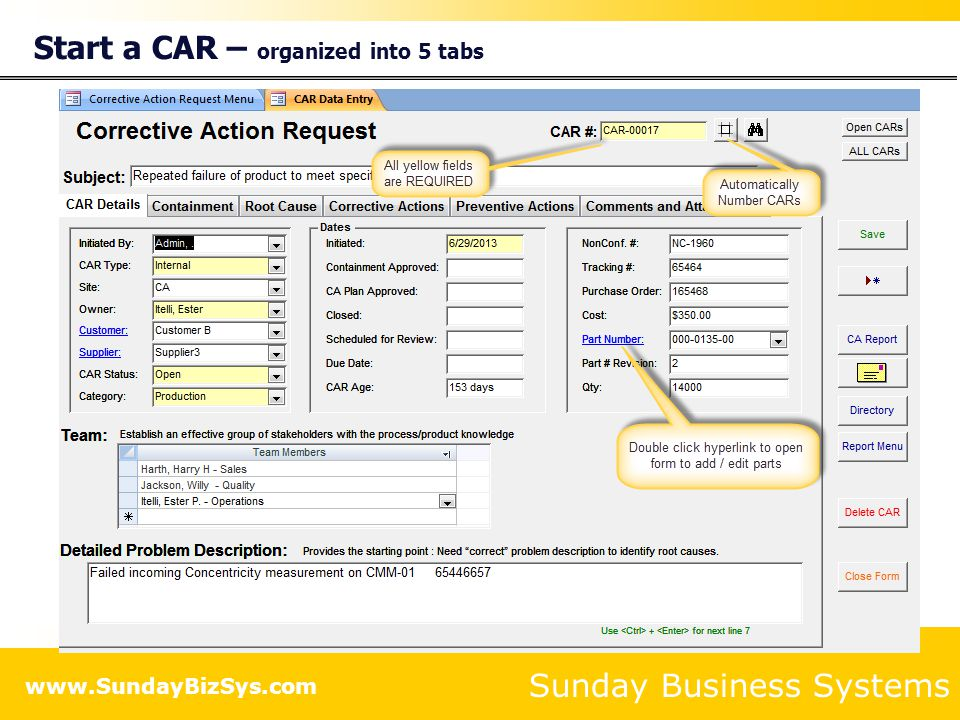 Start a CAR – organized into 5 tabs