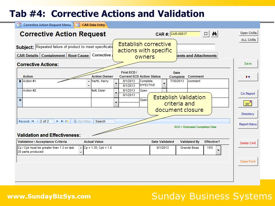 Tab #4: Corrective Actions and Validation