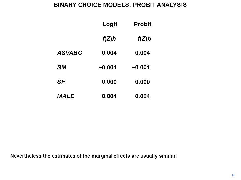 BINARY CHOICE MODELS: PROBIT ANALYSIS