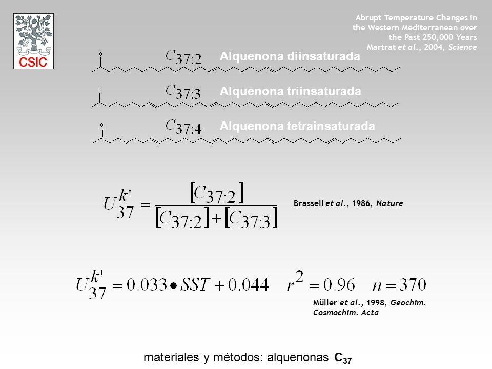 materiales y métodos: alquenonas C37