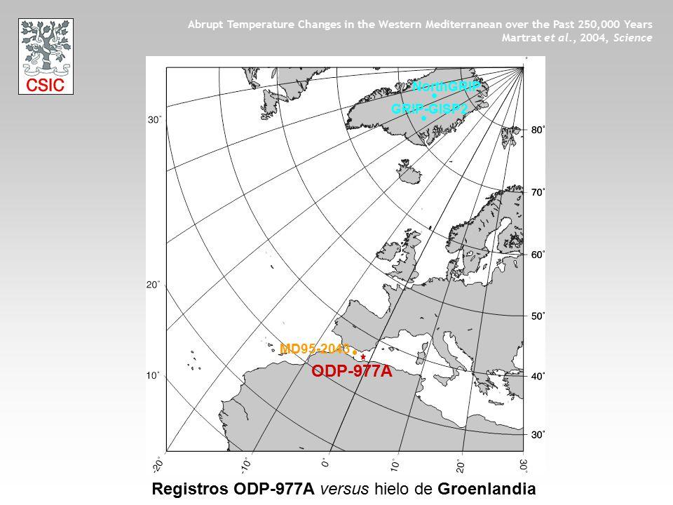 Registros ODP-977A versus hielo de Groenlandia