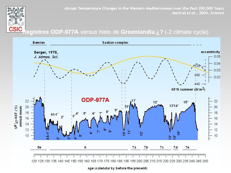 Registros ODP-977A versus hielo de Groenlandia ¿ (-2 climate cycle)