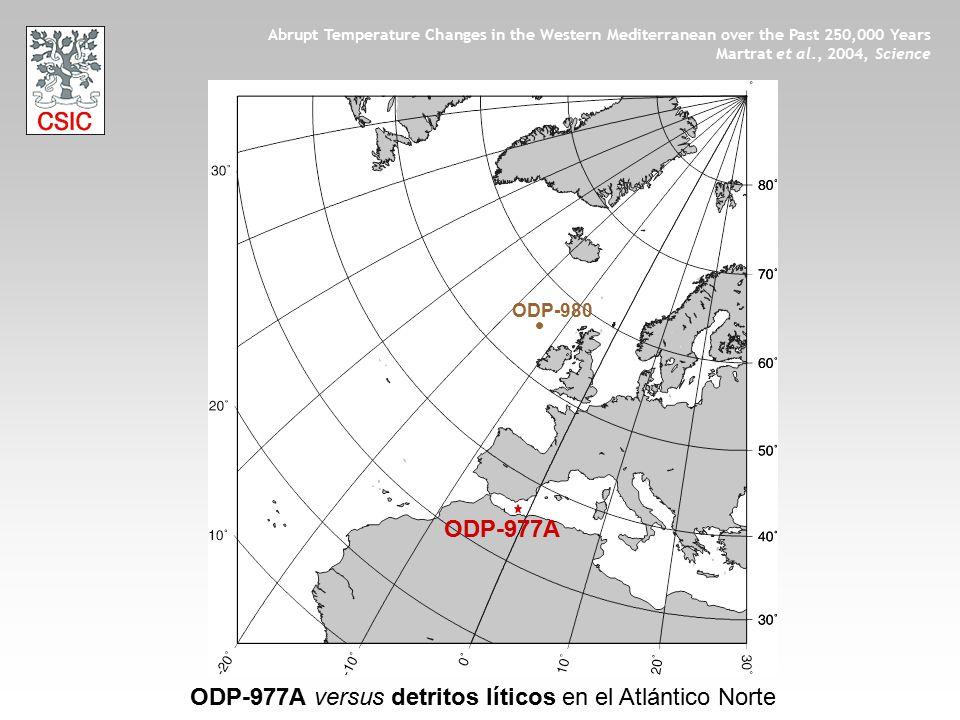 ODP-977A versus detritos líticos en el Atlántico Norte