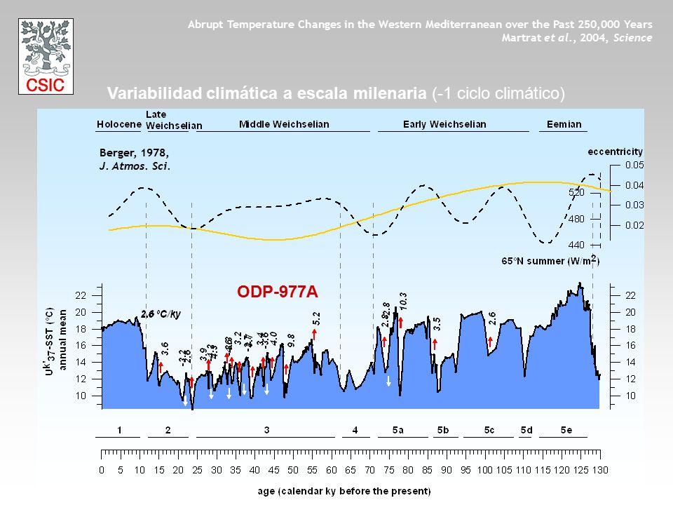 Variabilidad climática a escala milenaria (-1 ciclo climático)