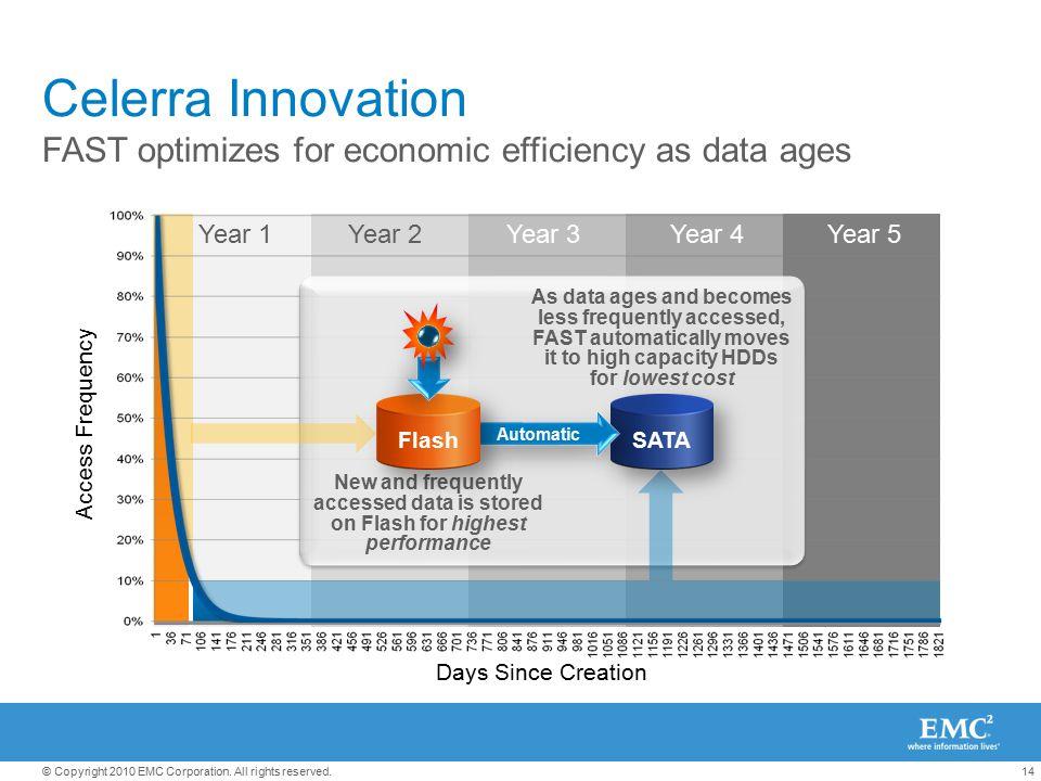 Celerra Innovation FAST optimizes for economic efficiency as data ages