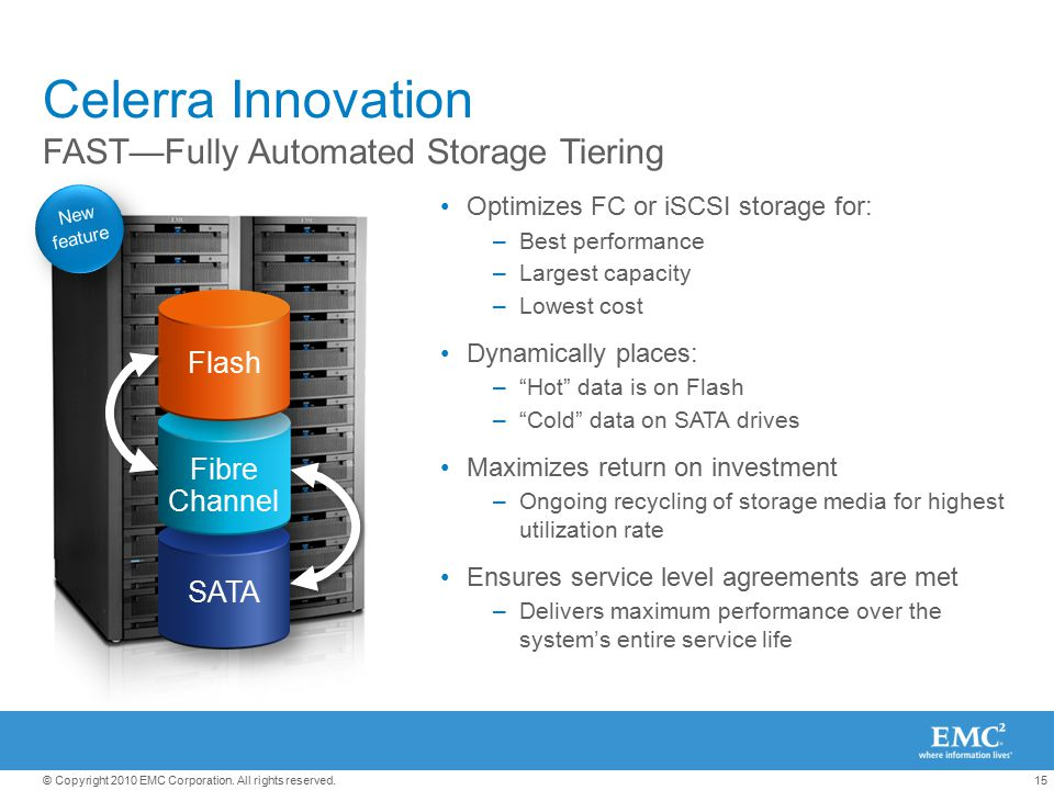 Celerra Innovation FAST—Fully Automated Storage Tiering Flash