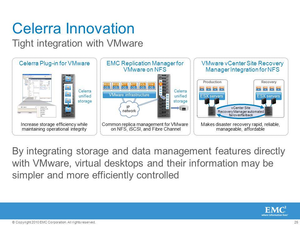 Celerra Innovation Tight integration with VMware
