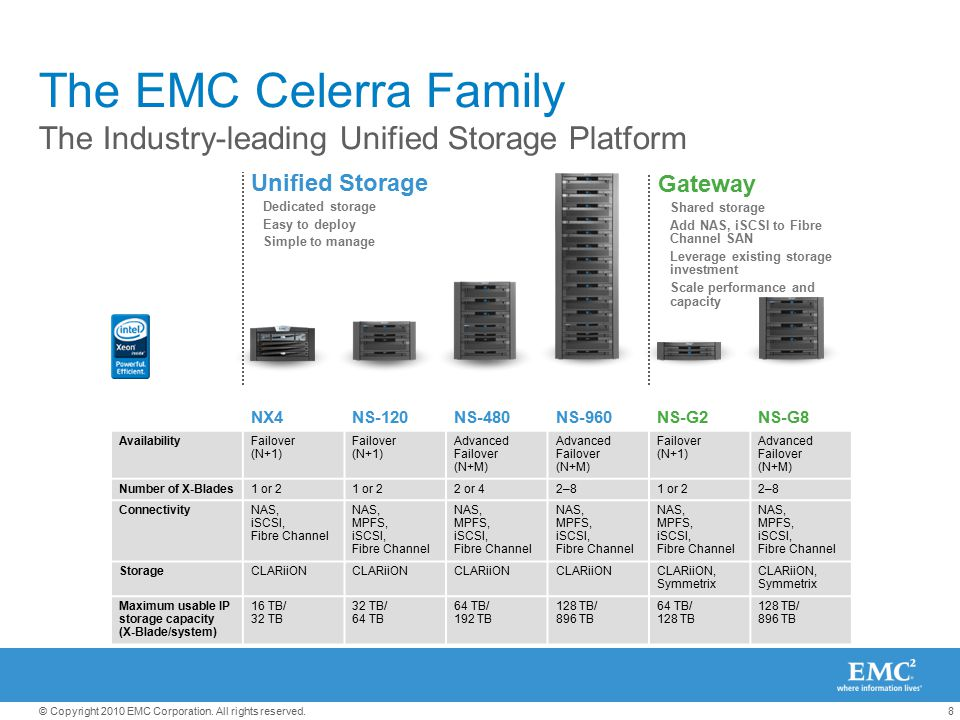 The EMC Celerra Family The Industry-leading Unified Storage Platform