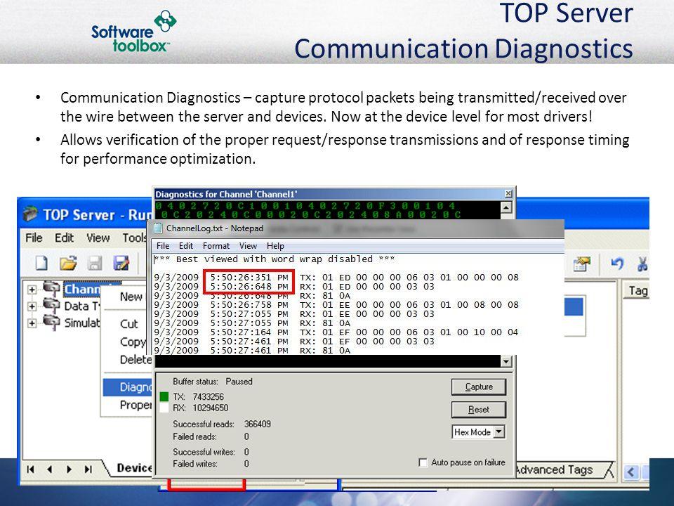 TOP Server Communication Diagnostics