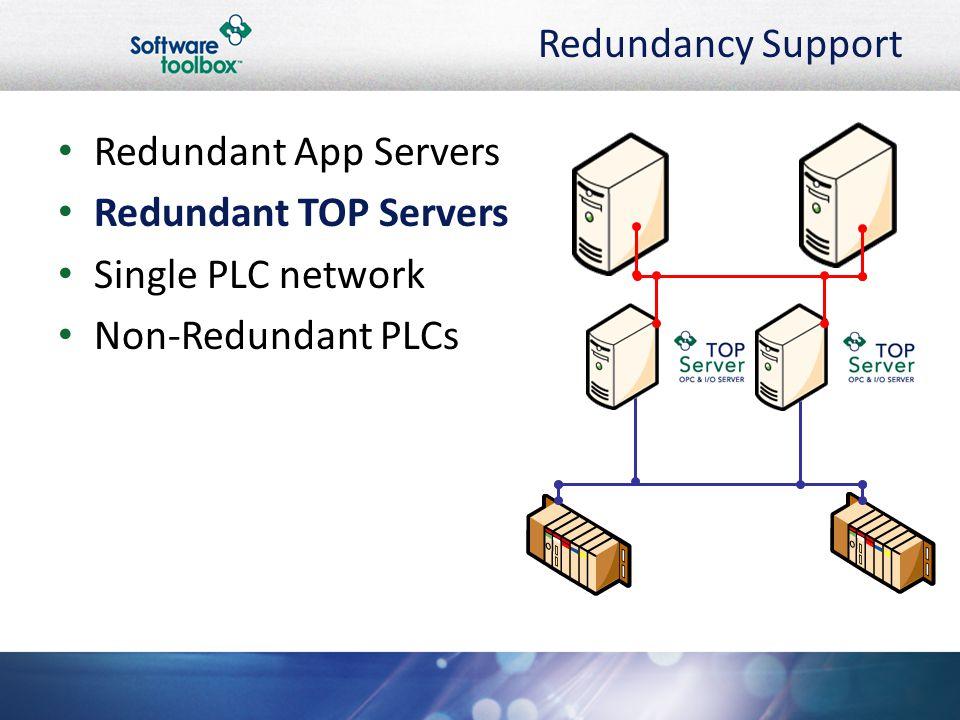 Redundancy Support Redundant App Servers. Redundant TOP Servers.