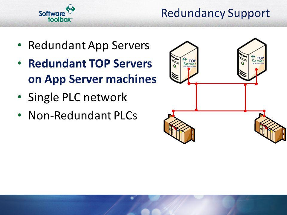 Redundancy Support Redundant App Servers. Redundant TOP Servers on App Server machines. Single PLC network.