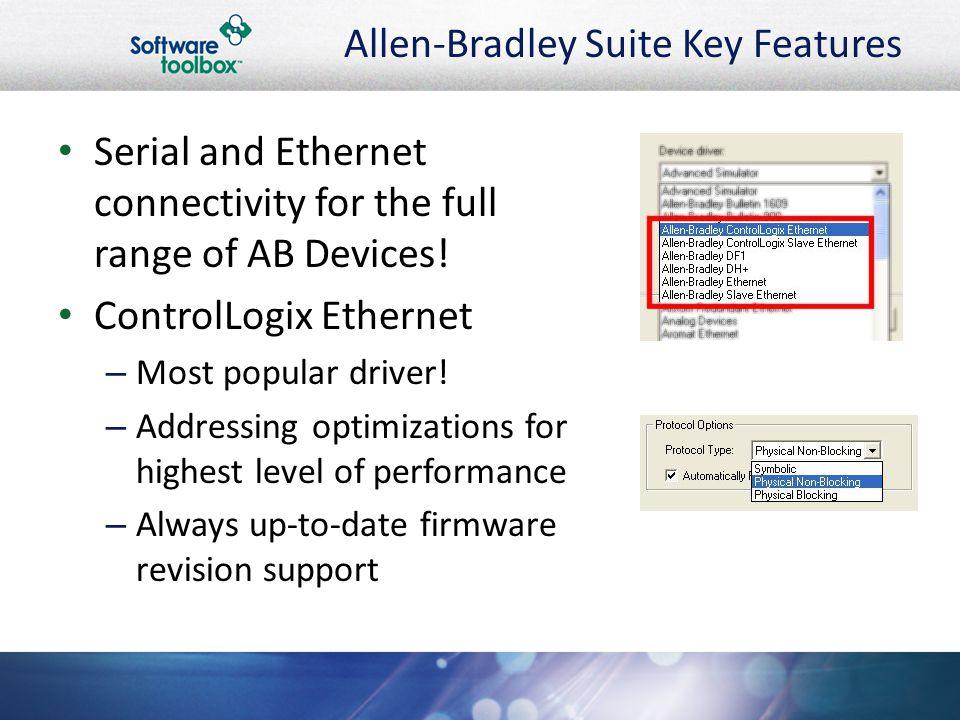 Allen-Bradley Suite Key Features
