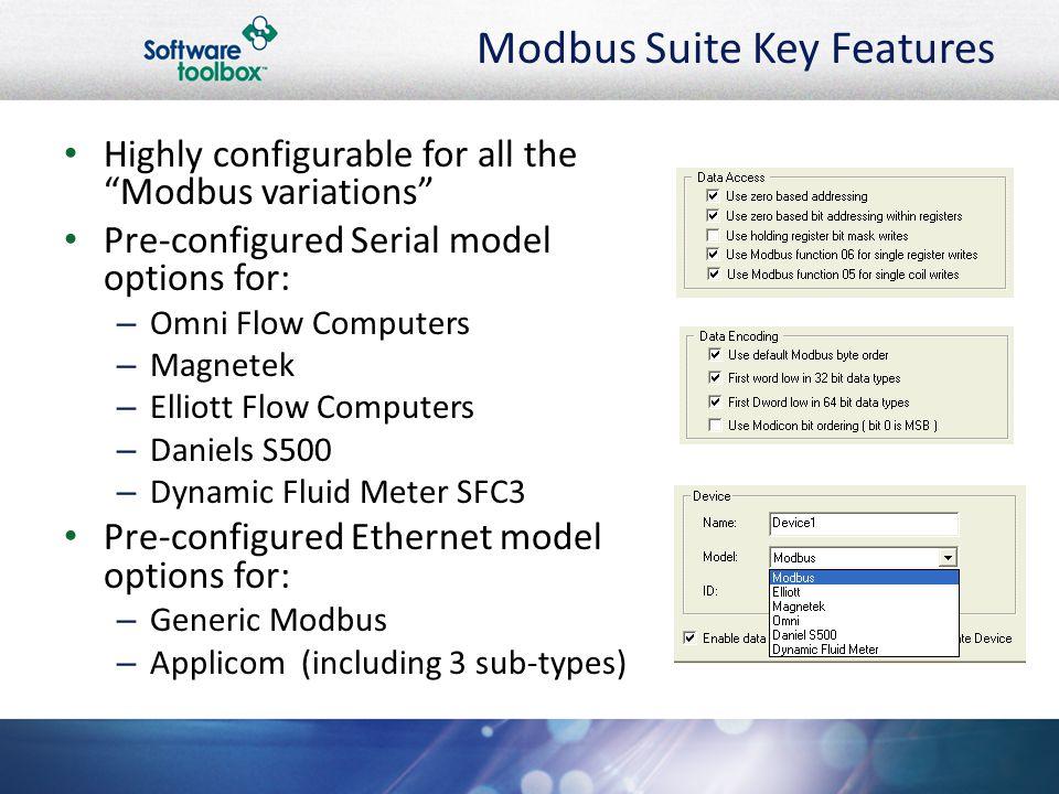 Modbus Suite Key Features