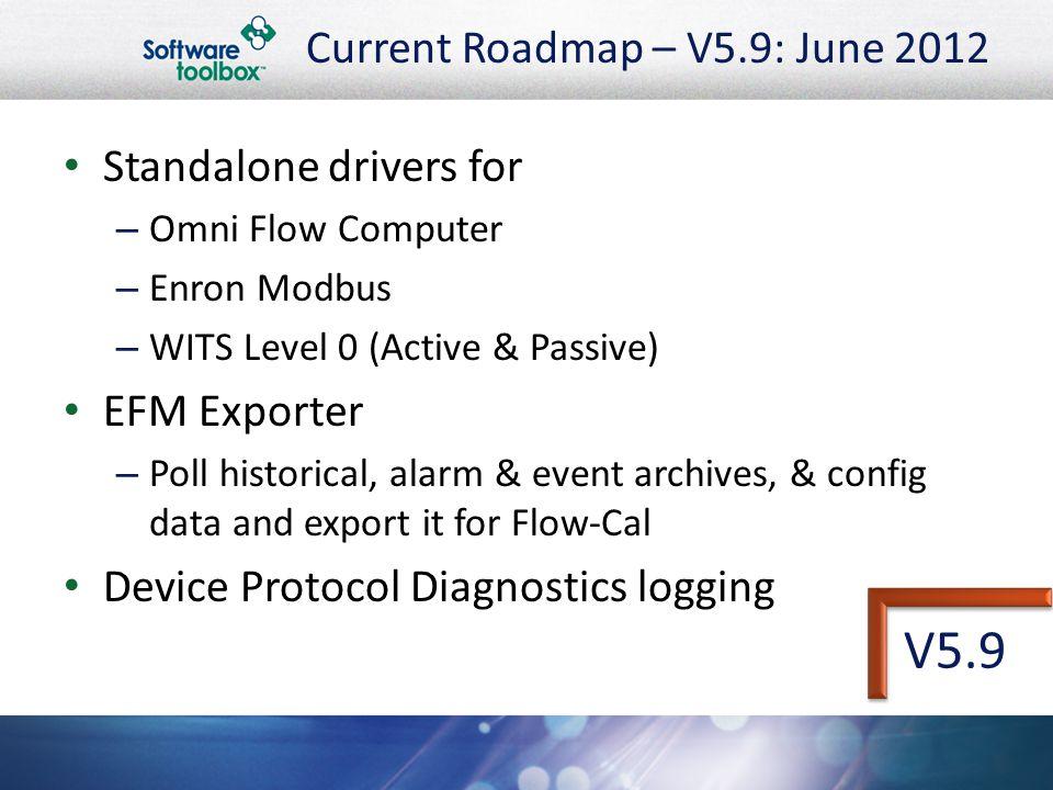 Current Roadmap – V5.9: June 2012
