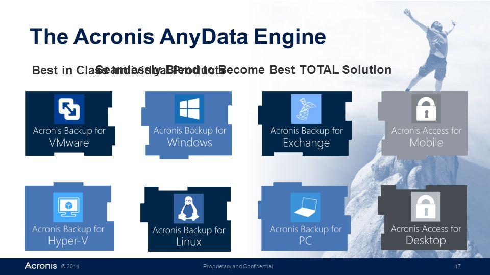 The Acronis AnyData Engine