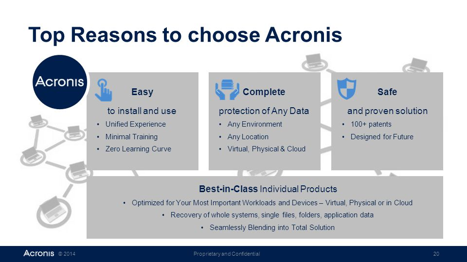 Top Reasons to choose Acronis
