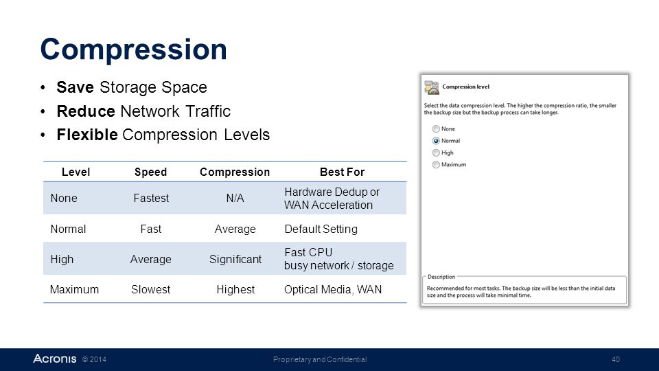 Compression Save Storage Space Reduce Network Traffic