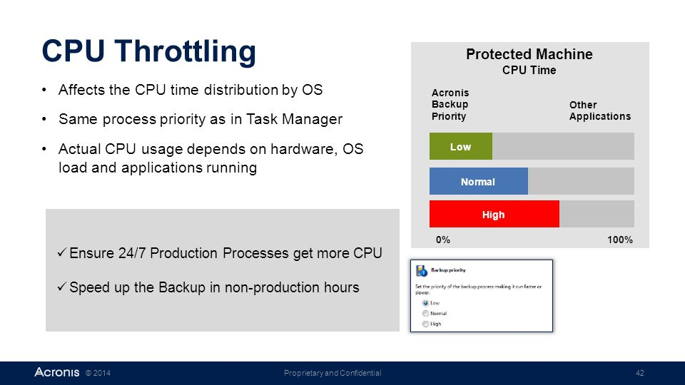 CPU Throttling Affects the CPU time distribution by OS