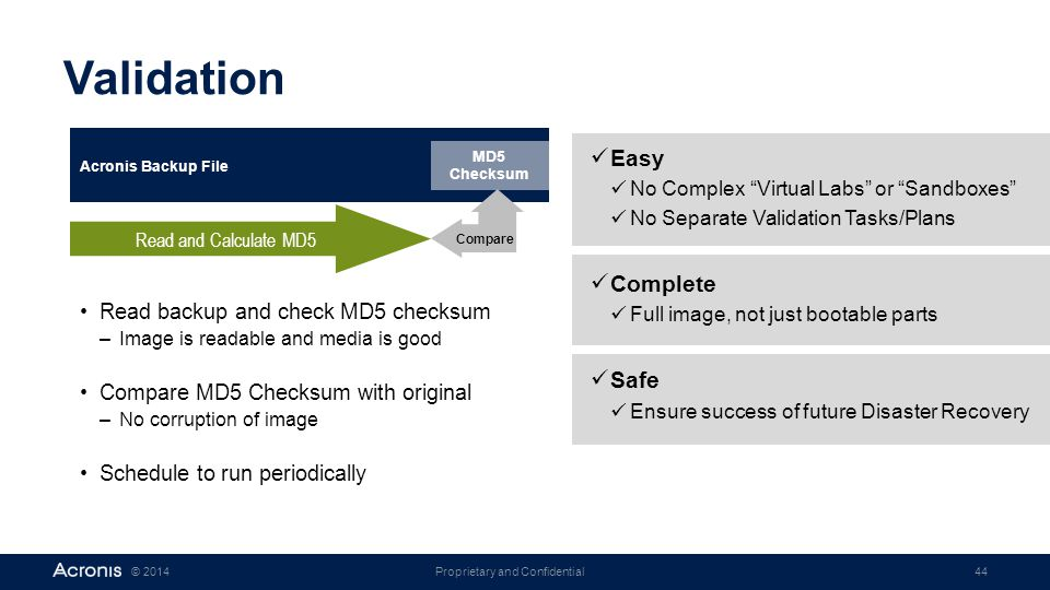 Validation Easy Complete Safe Read backup and check MD5 checksum