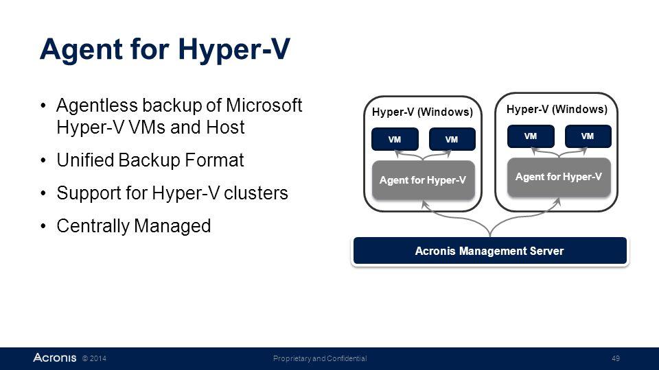 Acronis Management Server