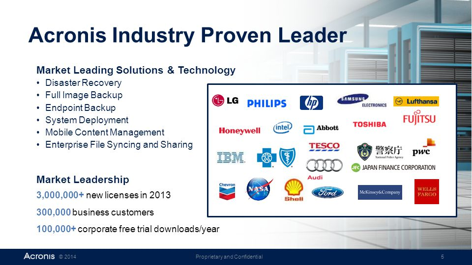 Acronis Industry Proven Leader