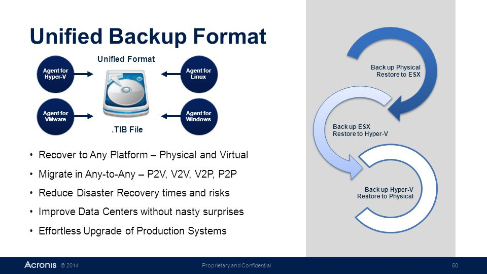 Unified Backup Format Recover to Any Platform – Physical and Virtual