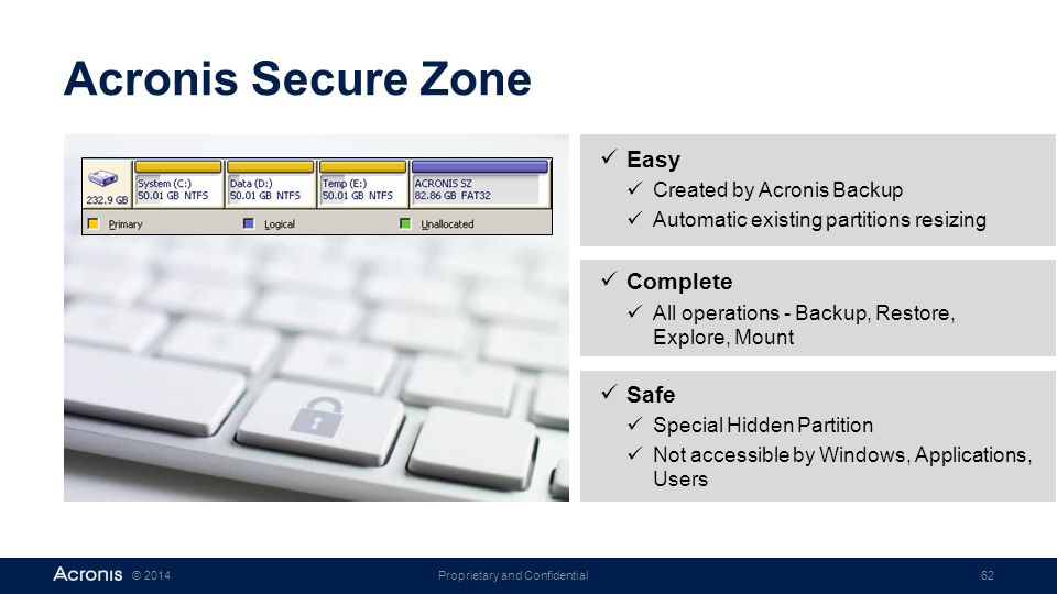 Acronis Secure Zone Easy Complete Safe Created by Acronis Backup