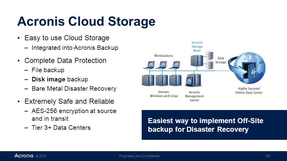 Acronis Cloud Storage Easy to use Cloud Storage