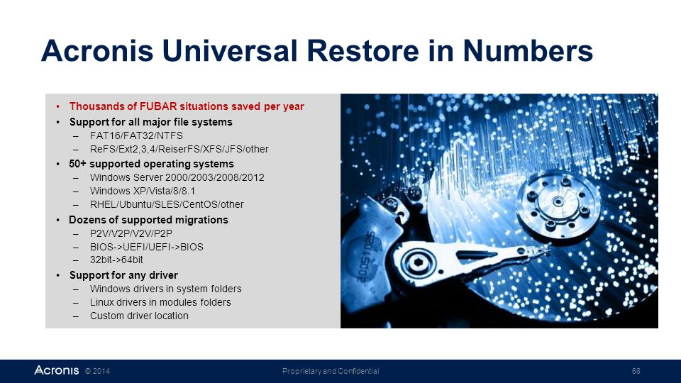 Acronis Universal Restore in Numbers