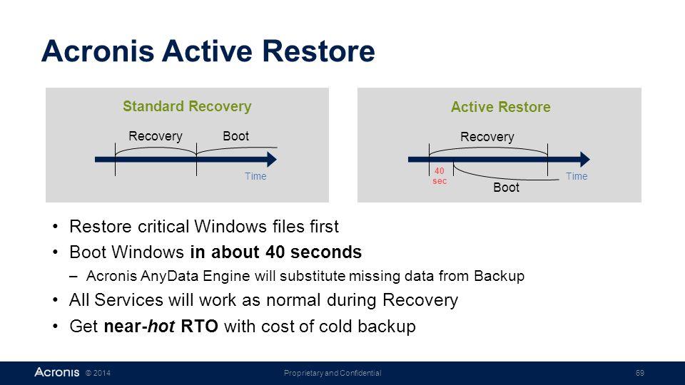 Acronis Active Restore
