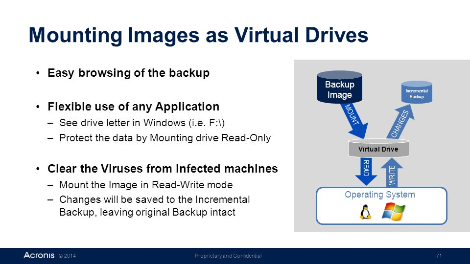 Mounting Images as Virtual Drives