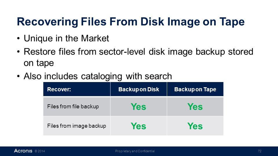 Recovering Files From Disk Image on Tape