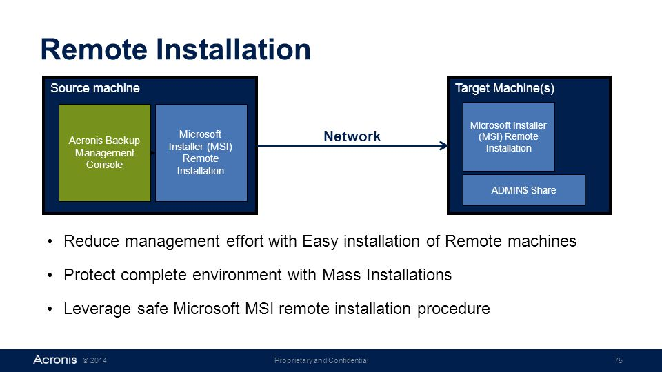 Remote Installation Source machine. Target Machine(s) Acronis Backup Management Console. Microsoft Installer (MSI) Remote Installation.