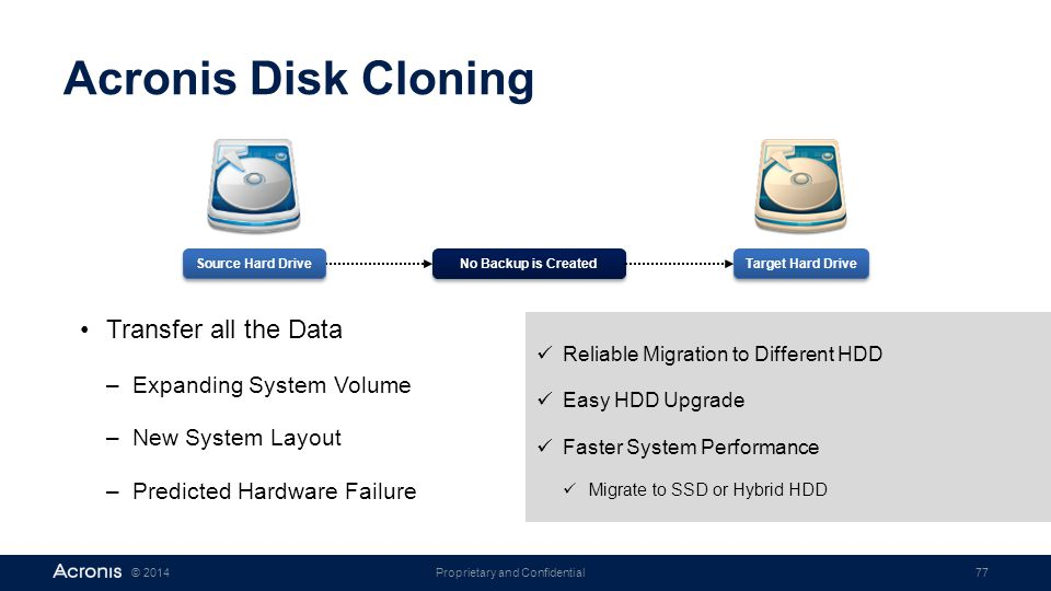 Acronis Disk Cloning Transfer all the Data Expanding System Volume