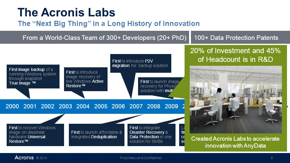 The Acronis Labs The Next Big Thing in a Long History of Innovation