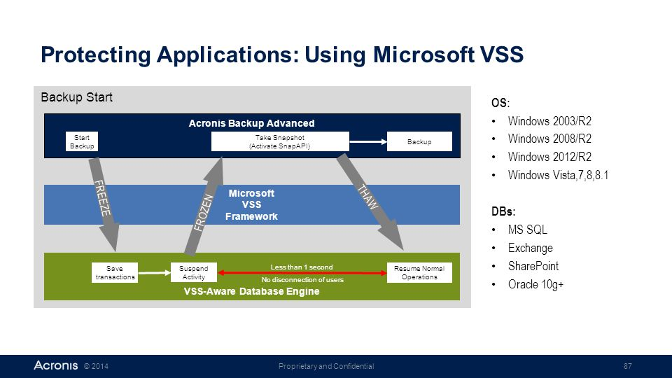 Protecting Applications: Using Microsoft VSS