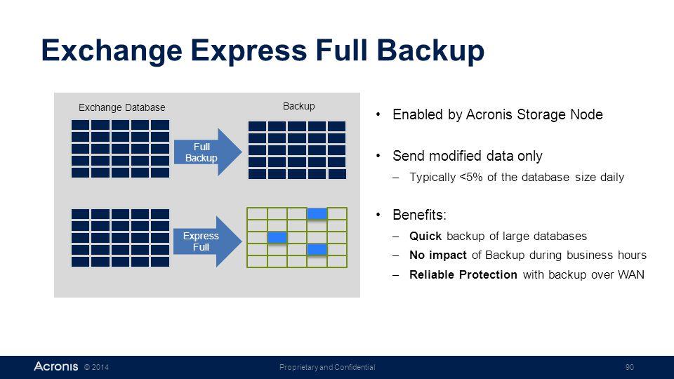 Exchange Express Full Backup