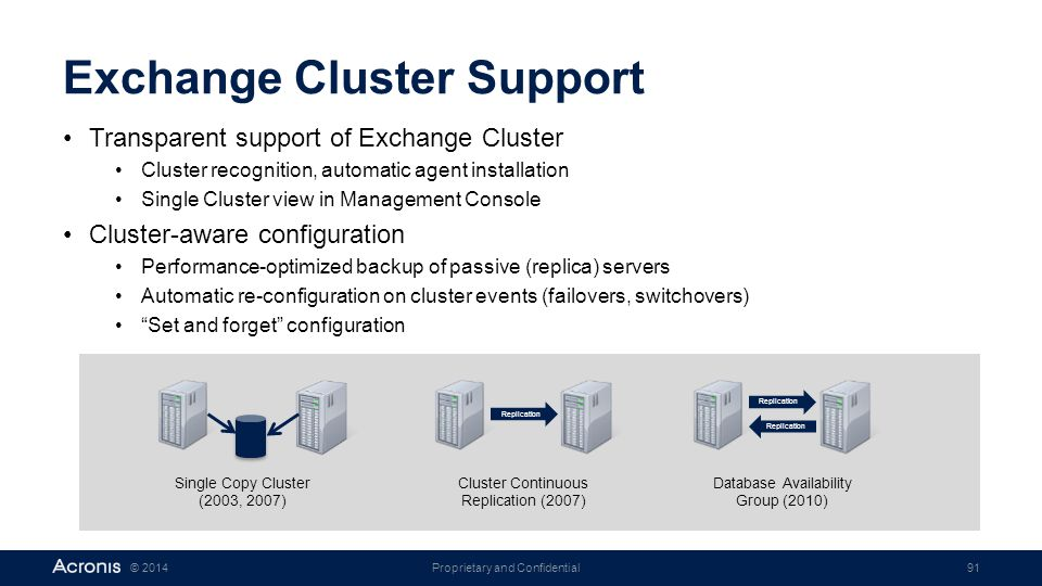 Exchange Cluster Support