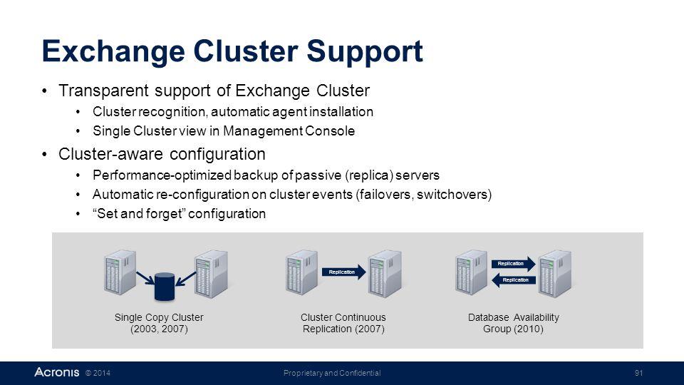 Exchange Cluster Support