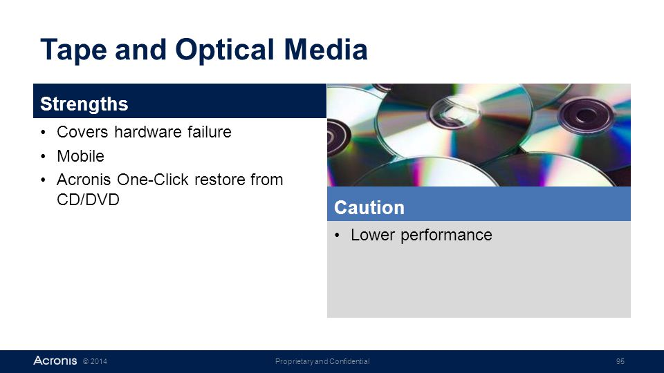 Tape and Optical Media Strengths Caution Covers hardware failure