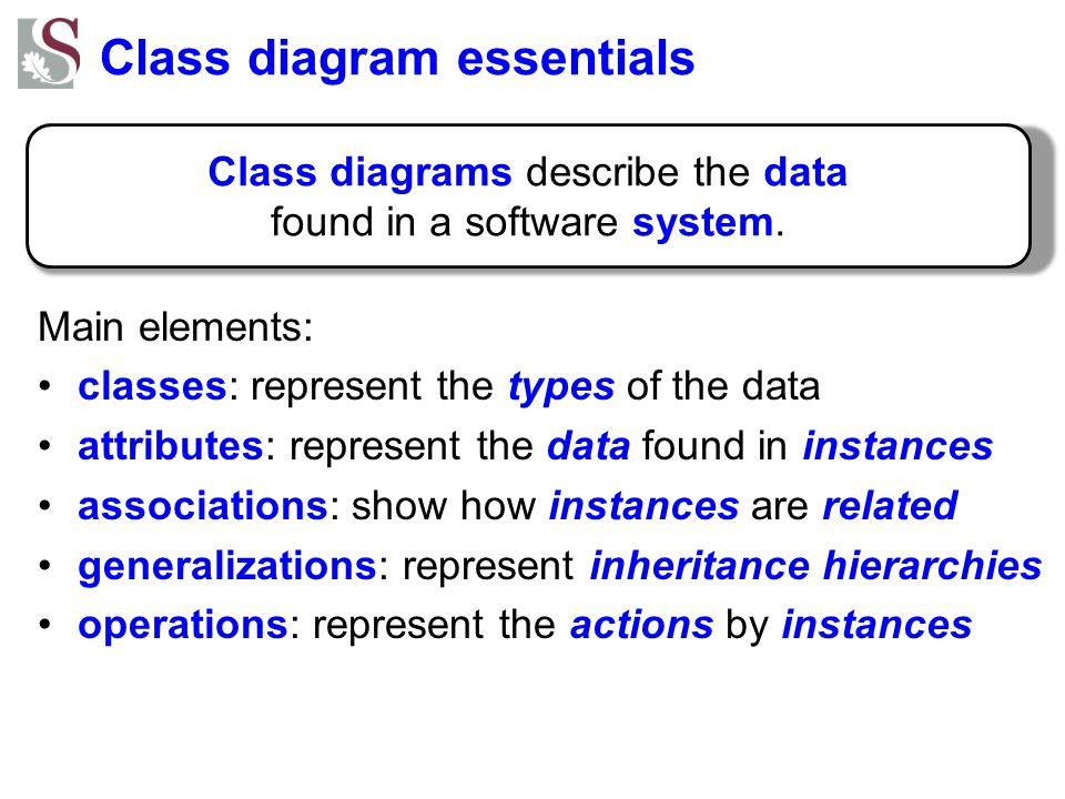 Class diagram essentials