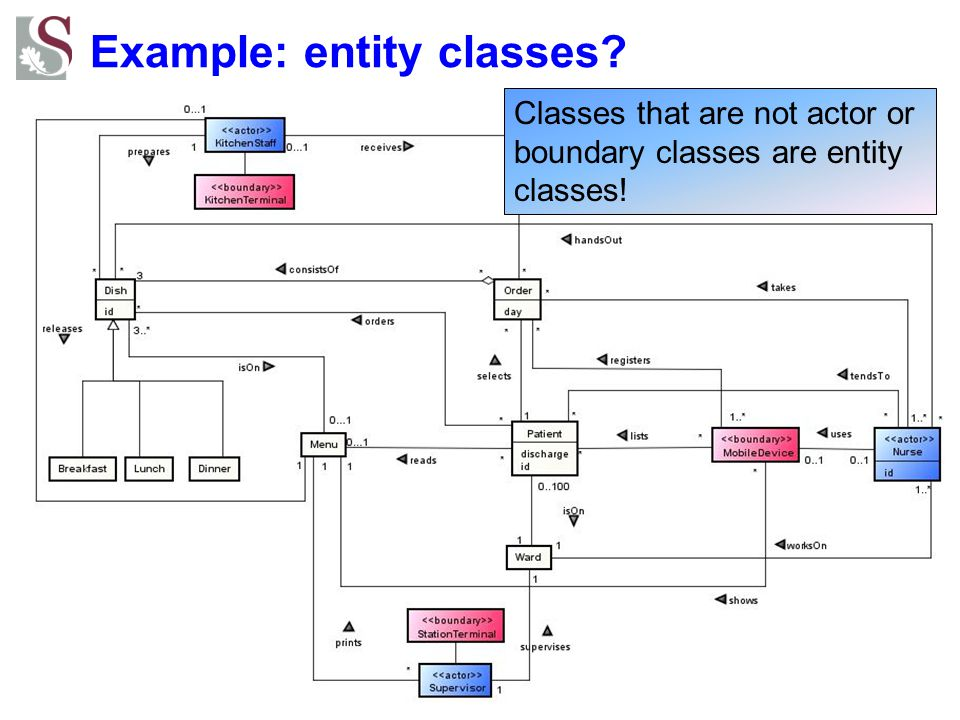 Example: entity classes